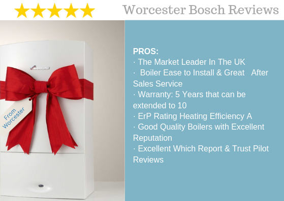 best worcester bosch boiler reviews