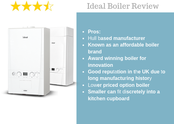 best ideal boiler review 2019