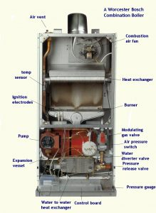 5 Reasons You Might Have a Leaking Boiler